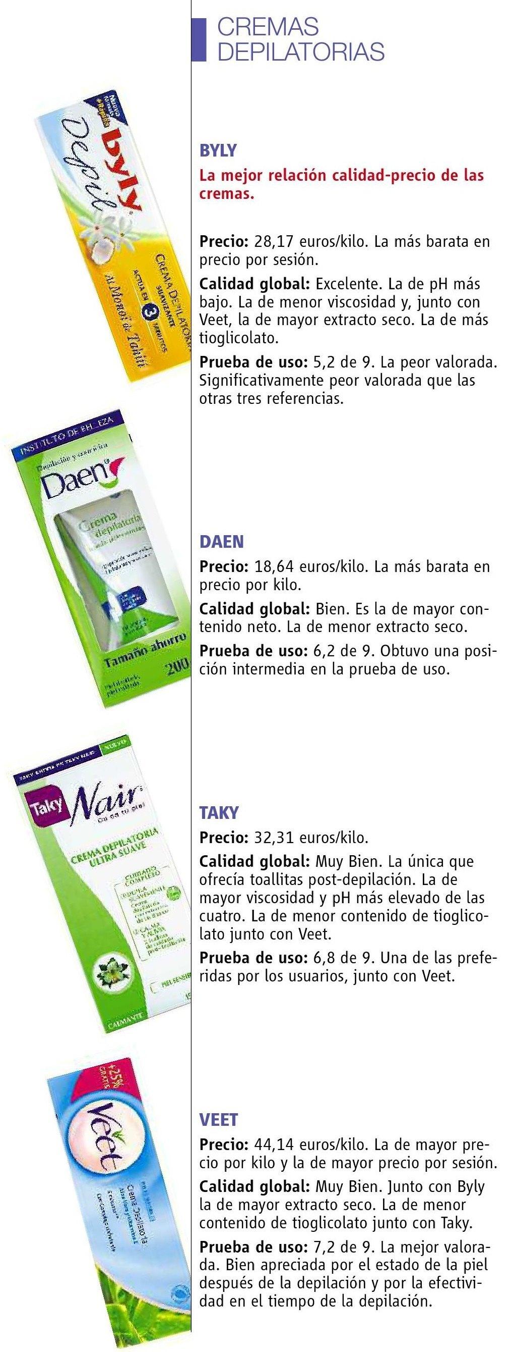 analisis-cremas-depilatorias-calidad-precio