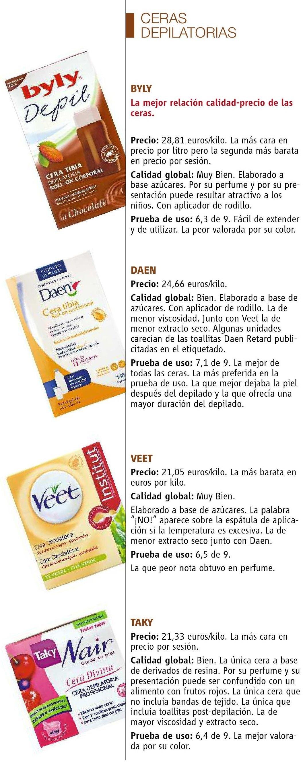 analisis-ceras-de-depilacion-mejores-marcas